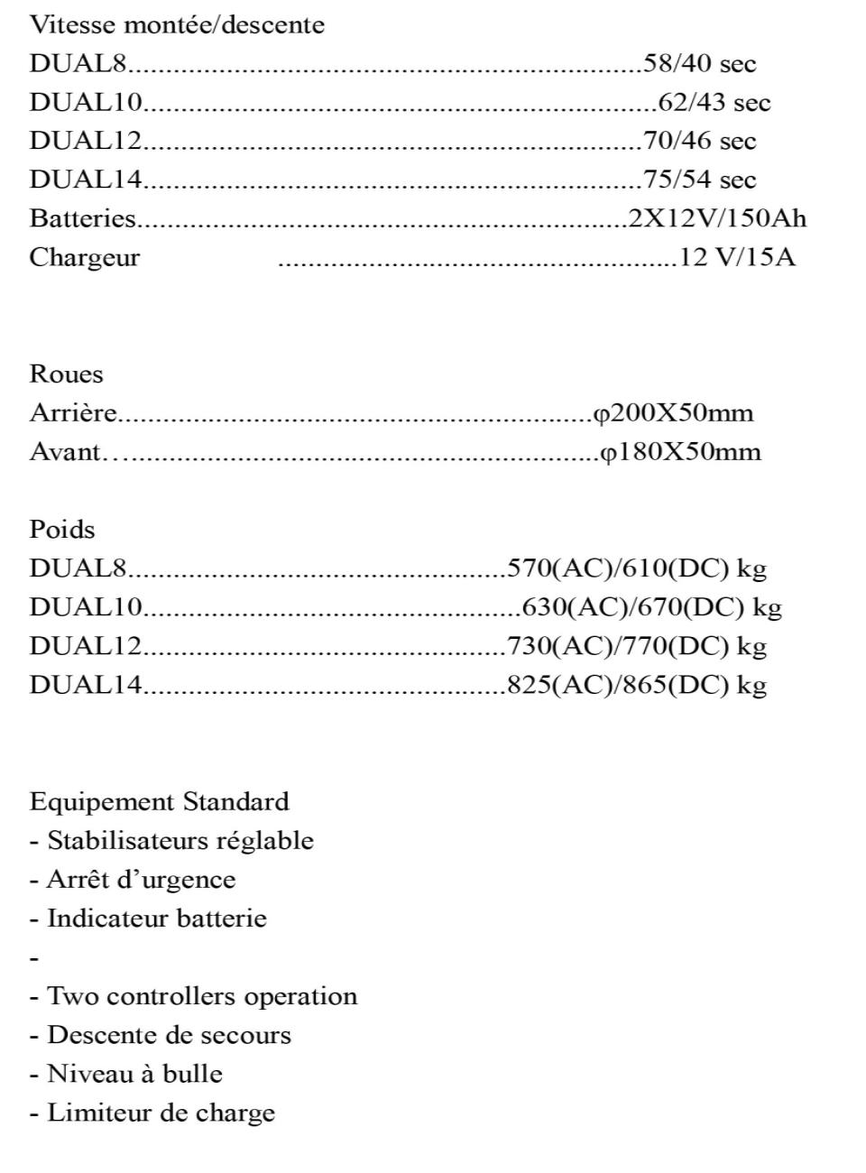 Plateform Dual